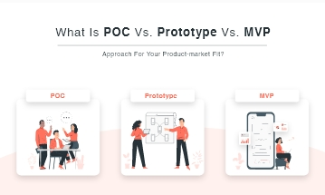 Difference between concept Prototype and MVP