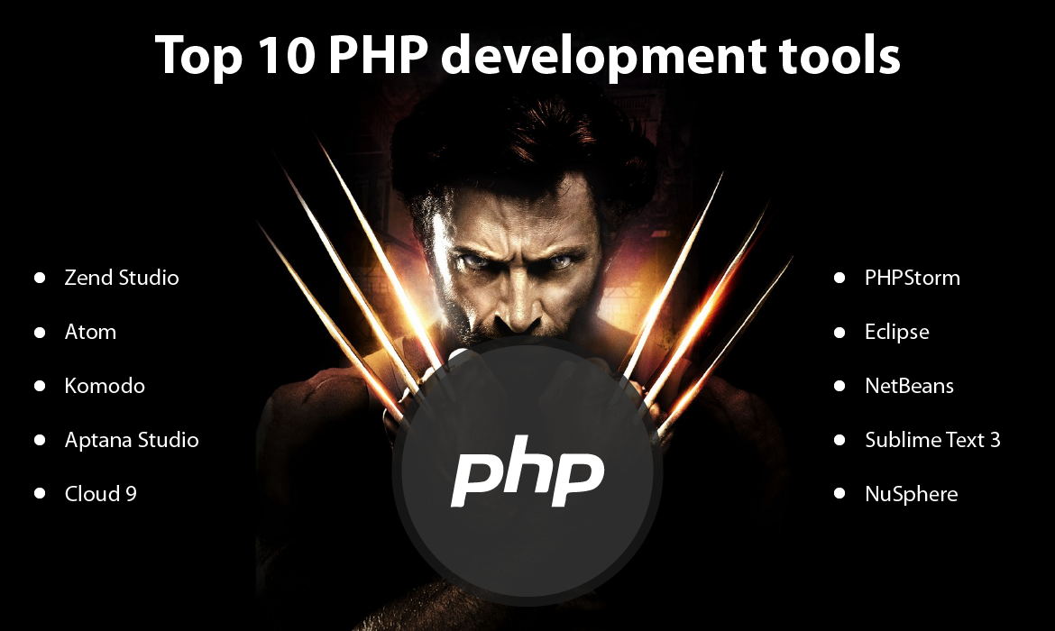 Top 10 PHP Development Tools