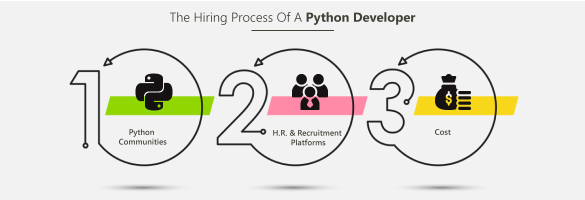 how to hire the best python developers