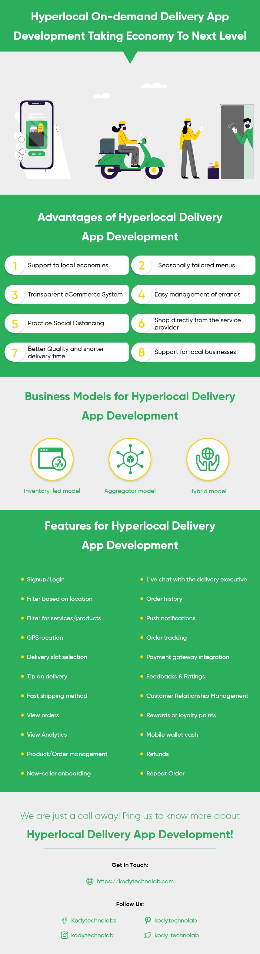 Cost to Develop Hyperlocal Delivery App