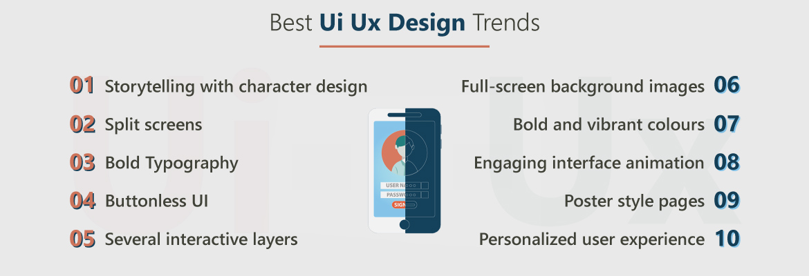 best UI UX design trends