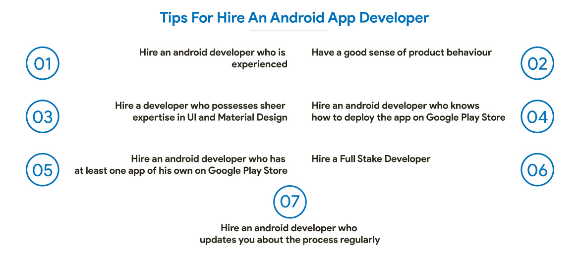 Tips to Hire a Dedicated Android Developer